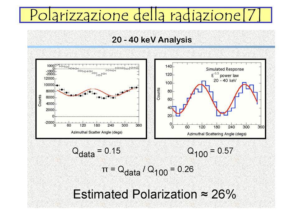 Polarizzazione della radiazione[7]
